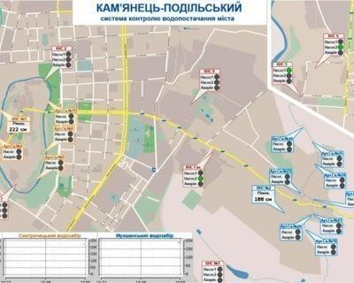 Система диспетчеризации и управления насосными станциями водоснабжения и водоотвода