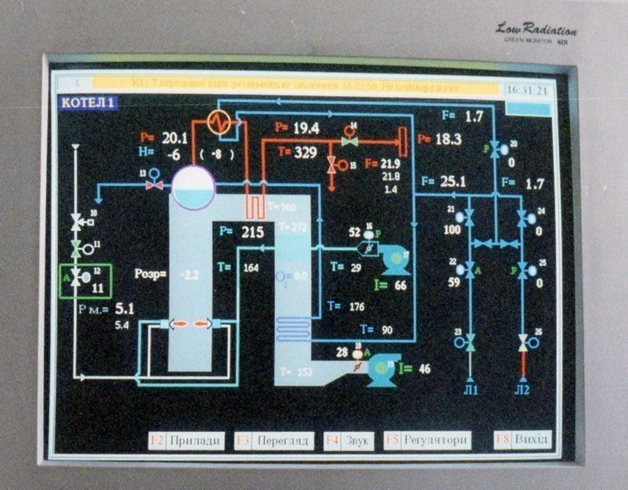 Автоматизация двух котлов БКЗ-75-39