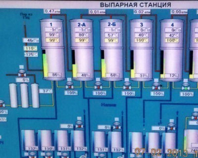 Автоматизация станции контрольной фильтрации, выпарной станции диффузионного отделения, пр.