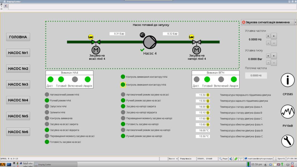 Автоматизация водоканалов — система диспетчеризации
