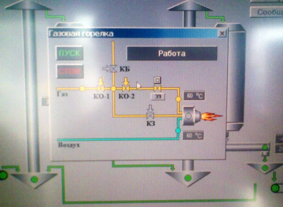 Автоматизированная Cистема Управления зерносушилками