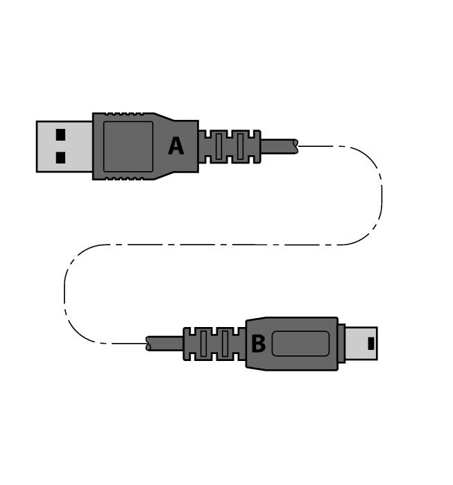 MINI USB 2.0 CABLE 1.5M