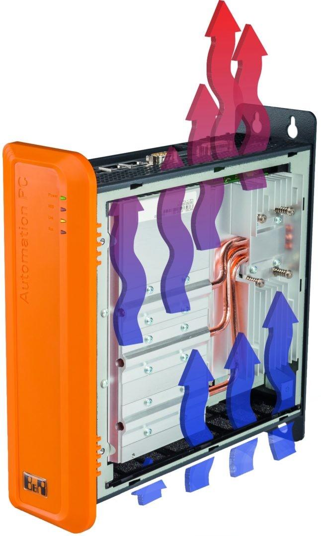 Automation PC 910