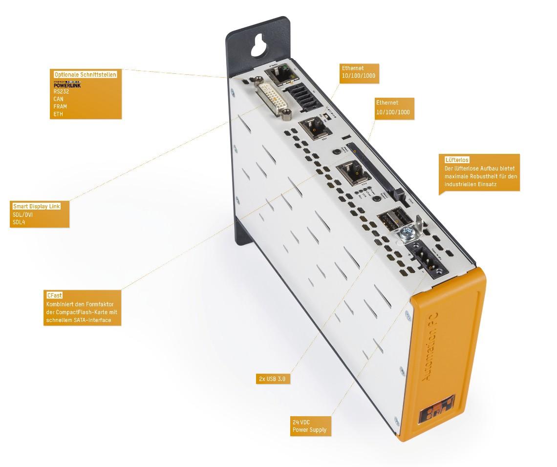Automation PC 2200