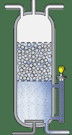 VEGA — датчики уровня, точки уровня и давления, приборы и измерительные преобразователи