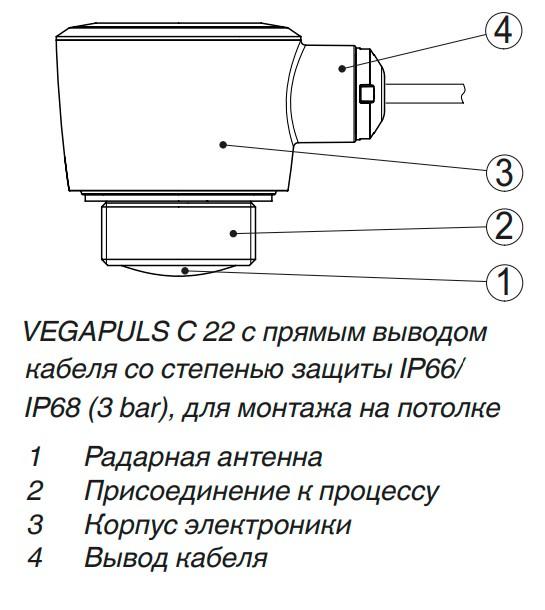 VEGAPULS C 22