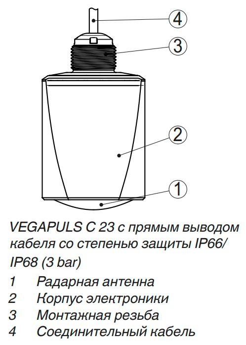 VEGAPULS C 23