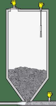 Радарный уровнемер для сыпучих материалов VEGAPULS 69